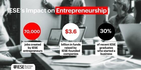 IESE venture hub report